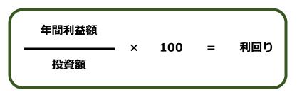 投資の利回りの計算方法